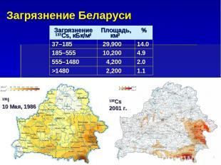 Загрязнение Беларуси * 137Cs 2001 г. 131I 10 Maя, 1986 Загрязнение 137Cs, кБк/м2