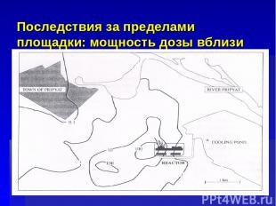 * Последствия за пределами площадки: мощность дозы вблизи АЭС, Р/час