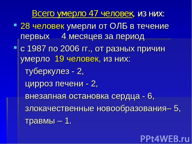 Всего умерло 47 человек, из них: 28 человек умерли от ОЛБ в течение первых 4 месяцев за период с 1987 по 2006 гг., от разных причин умерло 19 человек, из них: туберкулез - 2, цирроз печени - 2, внезапная остановка сердца - 6, злокачественные новообр…