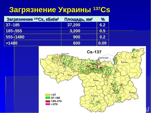 Загрязнение Украины 137Cs * Загрязнение 137Cs, кБк/м2 Площадь, км2 % 37–185 37,200 6.2 185–555 3,200 0.5 555–1480 900 0.2 >1480 600 0.09