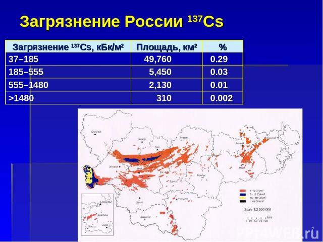 Загрязнение России 137Cs * Загрязнение 137Cs, кБк/м2 Площадь, км2 % 37–185 49,760 0.29 185–555 5,450 0.03 555–1480 2,130 0.01 >1480 310 0.002