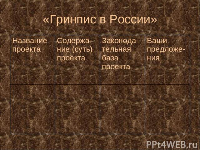 «Гринпис в России» Название проекта Содержа-ние (суть) проекта Законода-тельная база проекта Ваши предложе- ния