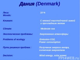Дания (Denmark) Леса: 10 % Woods: Климат: С мягкой неустойчивой зимой и прохладн