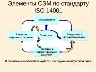 Элементы СЭМ по стандарту ISO 14001 В системе менеджмента аудит – инструмент обр