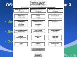 Объекты охраны окружающей среды Интегрированный Дифференцированные Особо охраняе