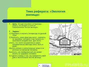 Тема реферата: «Экология жилища» Цель: В ходе изучения литературы узнать, что вх