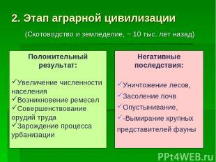 2. Этап аграрной цивилизации (Скотоводство и земледелие, ~ 10 тыс. лет назад) По