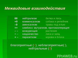 Межвидовые взаимодействия благоприятные (+), неблагоприятные(-), нейтральные (0)