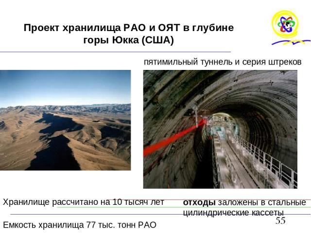 Проект хранилища РАО и ОЯТ в глубине горы Юкка (США) Хранилище рассчитано на 10 тысяч лет Емкость хранилища 77 тыс. тонн РАО пятимильный туннель и серия штреков отходы заложены в стальные цилиндрические кассеты