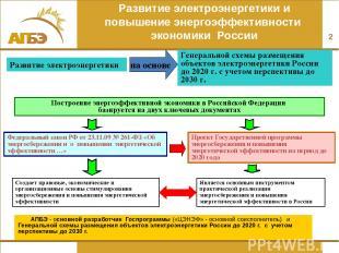* Развитие электроэнергетики и повышение энергоэффективности экономики России По