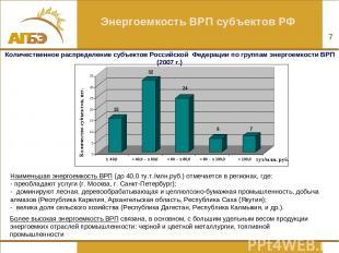* Наименьшая энергоемкость ВРП (до 40,0 ту.т./млн.руб.) отмечается в регионах, г
