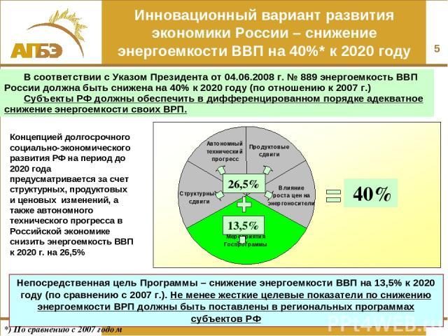 * Инновационный вариант развития экономики России – снижение энергоемкости ВВП на 40%* к 2020 году Непосредственная цель Программы – снижение энергоемкости ВВП на 13,5% к 2020 году (по сравнению с 2007 г.). Не менее жесткие целевые показатели по сни…