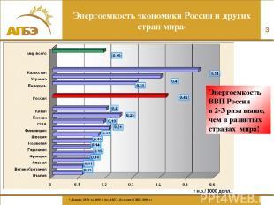 * Энергоемкость экономики России и других стран мира* Энергоемкость ВВП России в