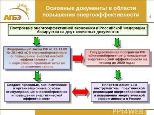 Основные документы в области повышения энергоэффективности *