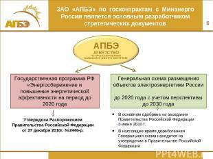 * * ЗАО «АПБЭ» по госконтрактам с Минэнерго России является основным разработчик