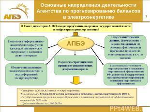 Основные направления деятельности Агентства по прогнозированию балансов в электр