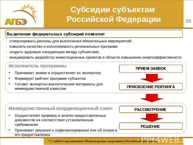 Субсидии субъектам Российской Федерации стимулировать регионы для выполнения обязательных мероприятий; повысить качество и исполняемость региональных программ; создать здоровую конкуренцию между субъектами; инициировать разработку инвестиционных про…