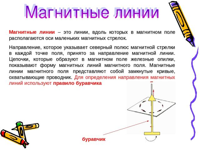 Магнитное поле физика 8 класс тема