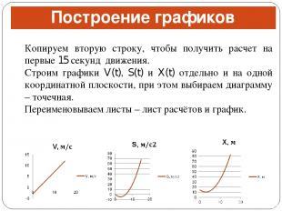 Построение графиков Копируем вторую строку, чтобы получить расчет на первые 15 с
