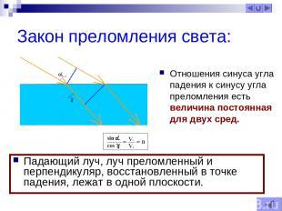 Закон преломления света: Падающий луч, луч преломленный и перпендикуляр, восстан