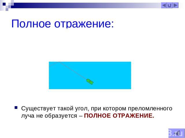 Полное отражение: Существует такой угол, при котором преломленного луча не образуется – ПОЛНОЕ ОТРАЖЕНИЕ.
