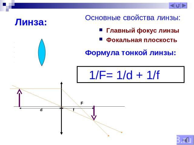 Линза: Главный фокус линзы Фокальная плоскость Основные свойства линзы: Формула тонкой линзы: 1/F= 1/d + 1/f