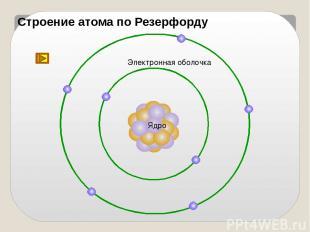 Строение атома по Резерфорду Ядро Электронная оболочка