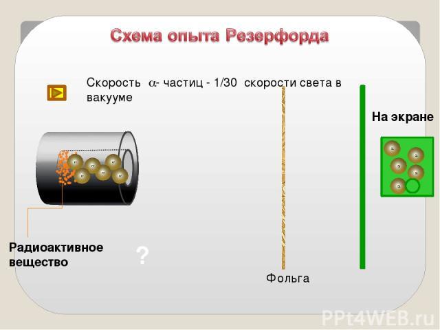 ? Фольга Радиоактивное вещество Скорость a- частиц - 1/30 скорости света в вакууме На экране