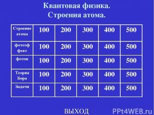 Квантовая физика. Строения атома. ВЫХОД Строение атома 100 200 300 400 500 фотоэ