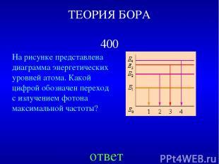 ТЕОРИЯ БОРА 400 ответ На рисунке представлена диаграмма энергетических уровней а