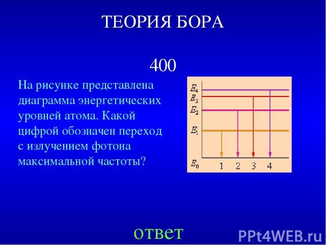 ТЕОРИЯ БОРА 400 ответ На рисунке представлена диаграмма энергетических уровней атома. Какой цифрой обозначен переход с излучением фотона максимальной частоты?