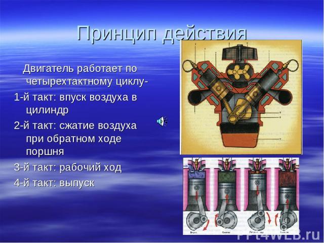 Принцип действия Двигатель работает по четырехтактному циклу- 1-й такт: впуск воздуха в цилиндр 2-й такт: сжатие воздуха при обратном ходе поршня 3-й такт: рабочий ход 4-й такт: выпуск