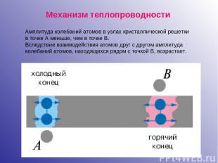 Механизм теплопроводности Амплитуда колебаний атомов в узлах кристаллической реш