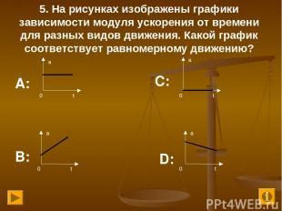 5. На рисунках изображены графики зависимости модуля ускорения от времени для ра