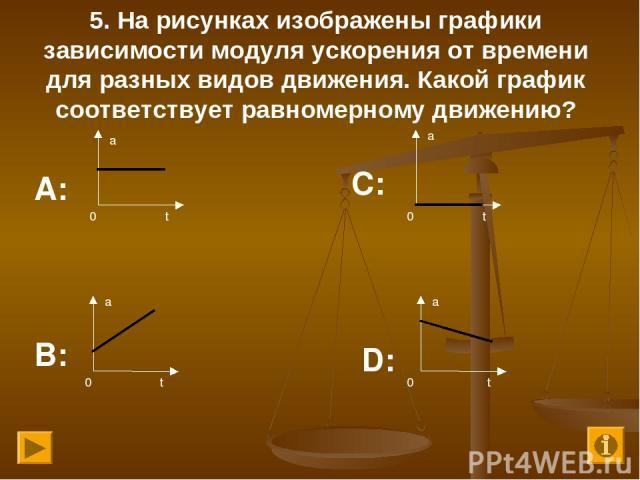 5. На рисунках изображены графики зависимости модуля ускорения от времени для разных видов движения. Какой график соответствует равномерному движению? А: В: С: D: t t t t 0 0 0 0 a a a a
