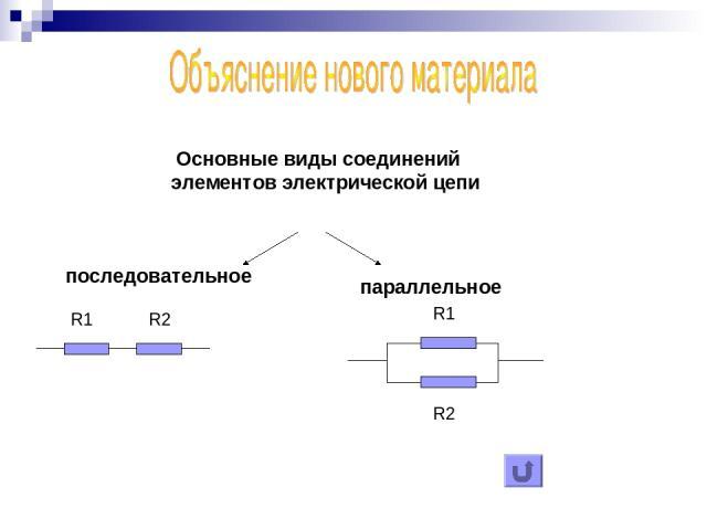 Основные виды соединений элементов электрической цепи последовательное параллельное R1 R2