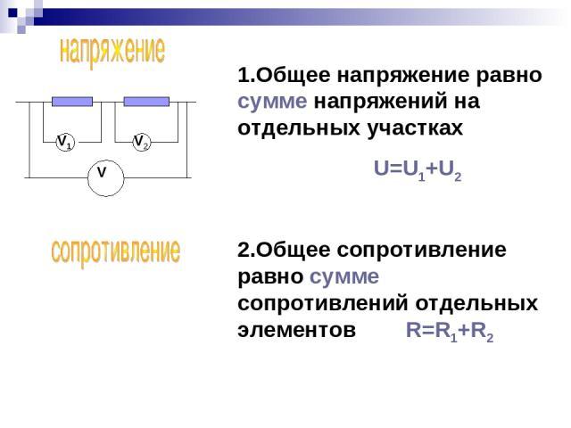 V2 V V1 1.Общее напряжение равно сумме напряжений на отдельных участках U=U1+U2 2.Общее сопротивление равно сумме сопротивлений отдельных элементов R=R1+R2