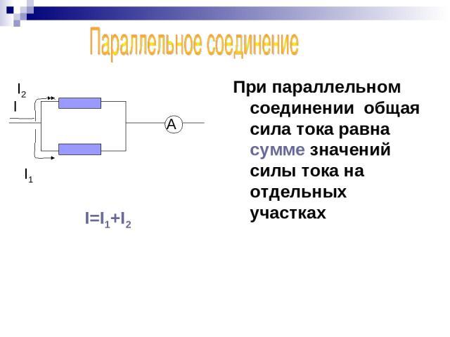 При параллельном соединении общая сила тока равна сумме значений силы тока на отдельных участках I I1 I2 I=I1+I2 А