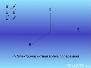 B v E В Е v B v Е => Электромагнитная волна поперечная