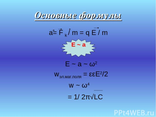 Основные формулы a= F k / m = q E / m E ~ a ~ ω2 wэл.маг.поля = εεE2/2 w ~ ω4 ν = 1/ 2π√LC E ~ a