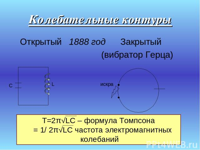 Колебательные контуры Открытый 1888 год Закрытый (вибратор Герца) искра С L Т=2π√LC – формула Томпсона ν = 1/ 2π√LC частота электромагнитных колебаний
