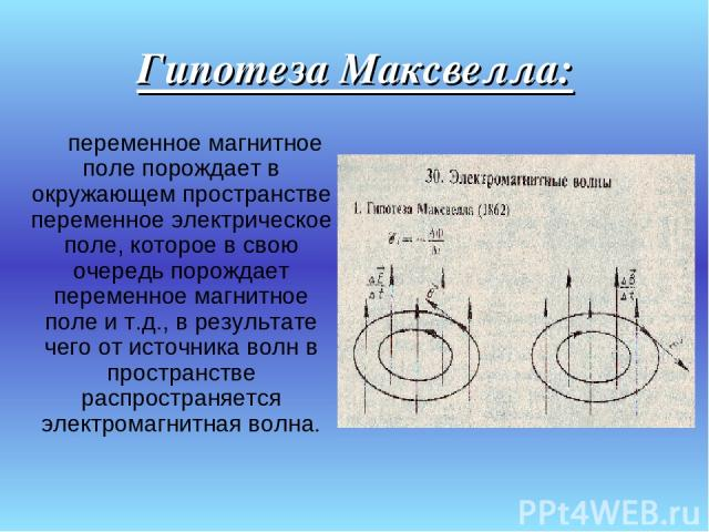 Гипотеза Максвелла: переменное магнитное поле порождает в окружающем пространстве переменное электрическое поле, которое в свою очередь порождает переменное магнитное поле и т.д., в результате чего от источника волн в пространстве распространяется э…