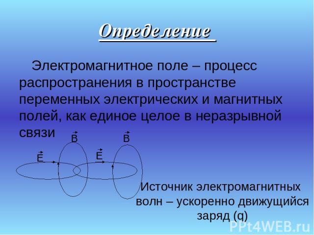 Определение Электромагнитное поле – процесс распространения в пространстве переменных электрических и магнитных полей, как единое целое в неразрывной связи E B E B Источник электромагнитных волн – ускоренно движущийся заряд (q)
