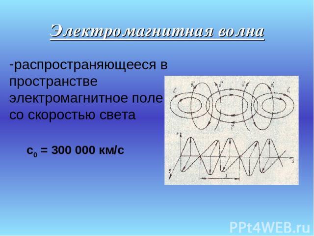Электромагнитная волна распространяющееся в пространстве электромагнитное поле со скоростью света с0 = 300 000 км/с