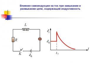 Влияние самоиндукции на ток при замыкании и размыкании цепи, содержащей индуктив