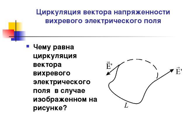 Циркуляция вектора напряженности вихревого электрического поля Чему равна циркуляция вектора вихревого электрического поля в случае изображенном на рисунке?