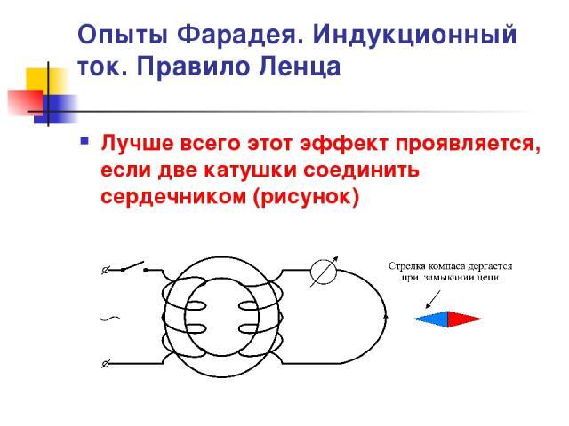 Опыты Фарадея. Индукционный ток. Правило Ленца Лучше всего этот эффект проявляется, если две катушки соединить сердечником (рисунок)