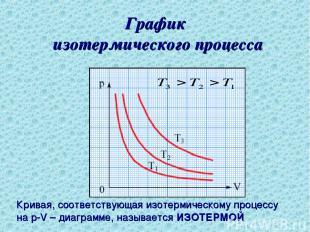 Кривая, соответствующая изотермическому процессу на p-V – диаграмме, называется