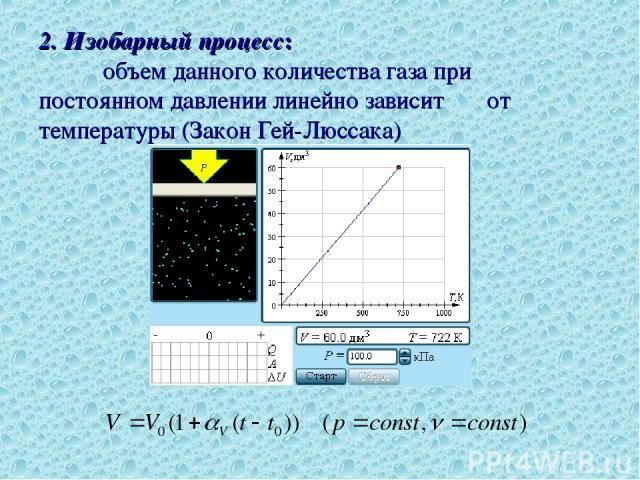 2. Изобарный процесс: объем данного количества газа при постоянном давлении линейно зависит от температуры (Закон Гей-Люссака)