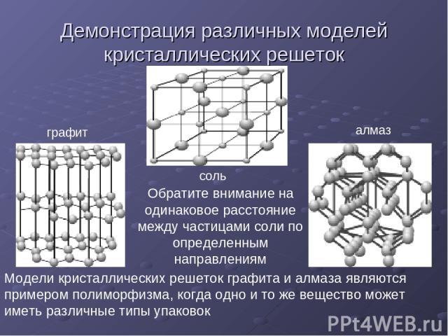 Демонстрация различных моделей кристаллических решеток Обратите внимание на одинаковое расстояние между частицами соли по определенным направлениям Модели кристаллических решеток графита и алмаза являются примером полиморфизма, когда одно и то же ве…